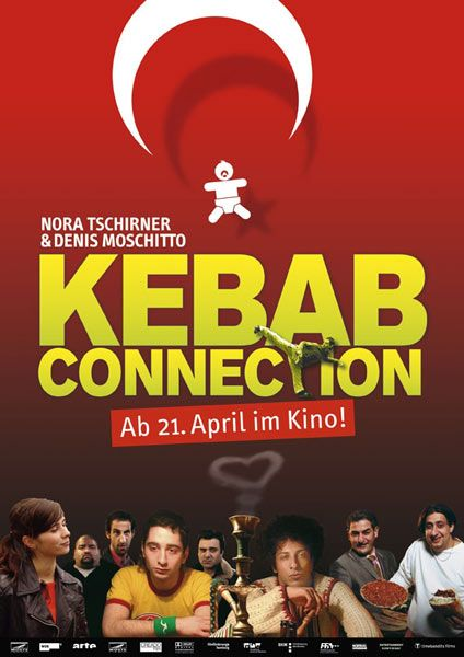 kebab_connection